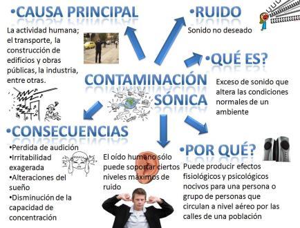 contaminacion-sonica2